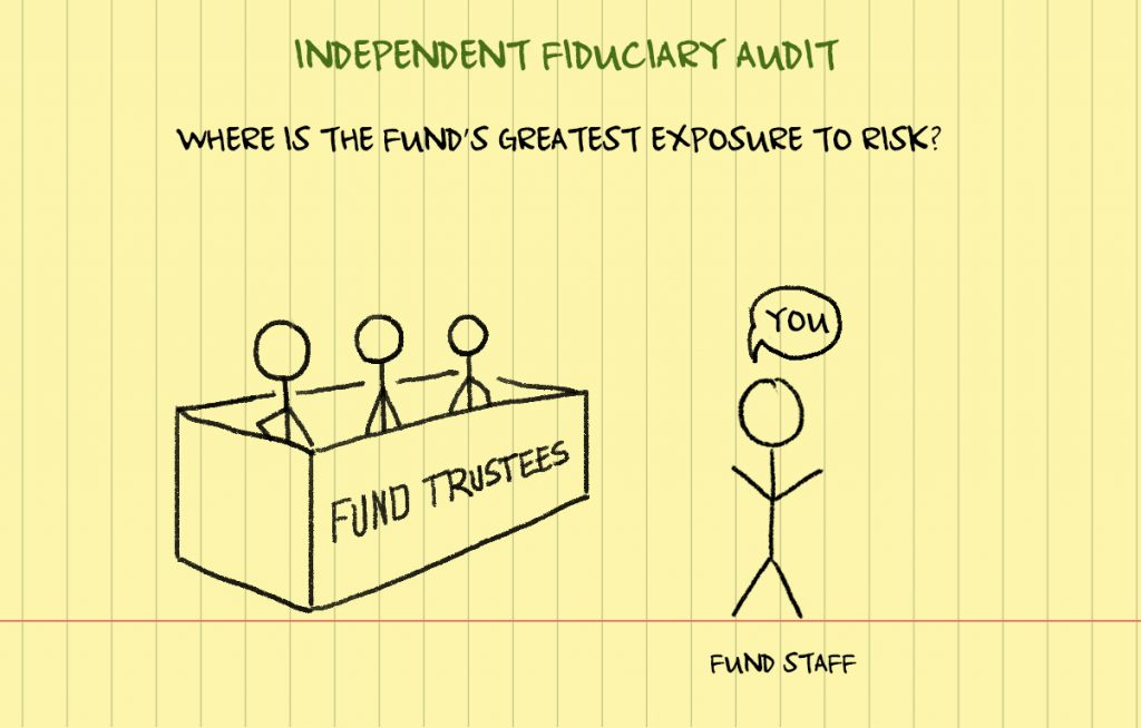 Funds Greatest Risk