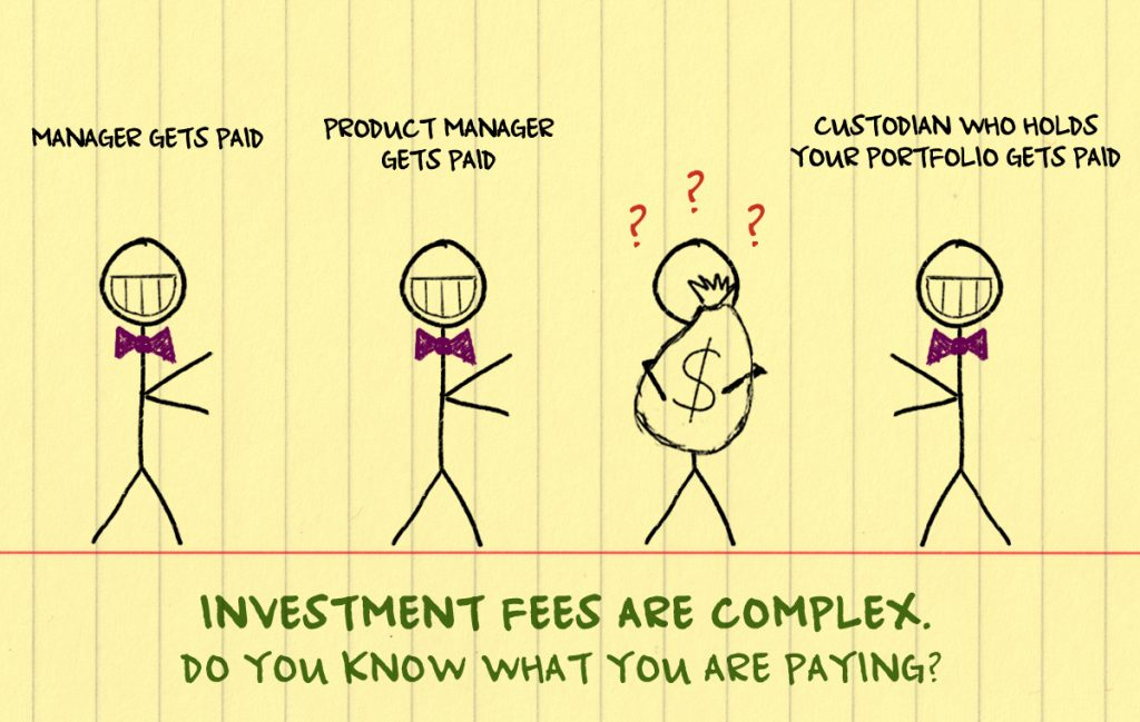 Complex-Fees