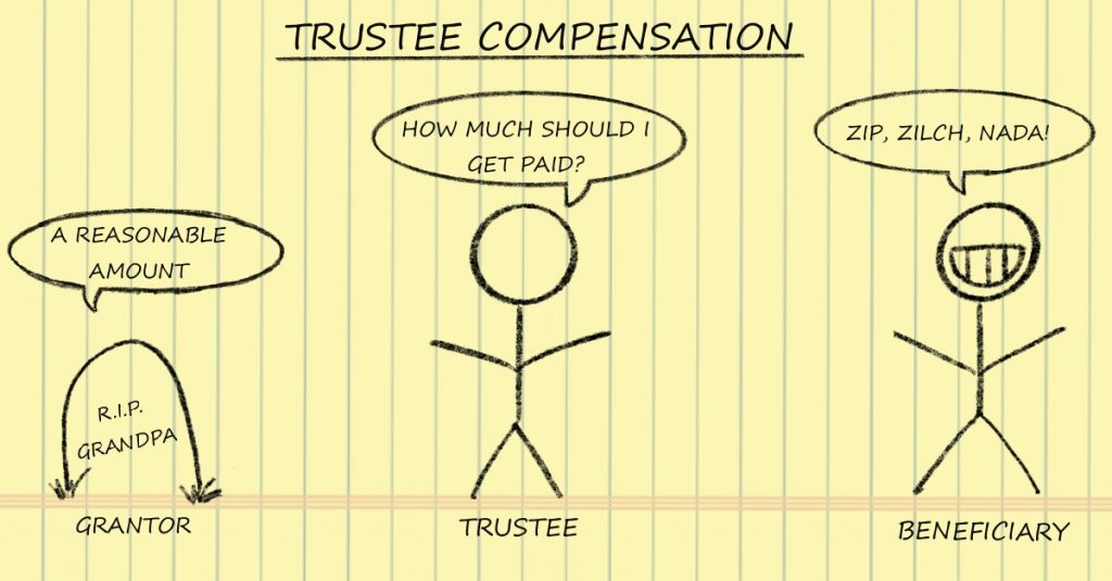 Trustee Comp