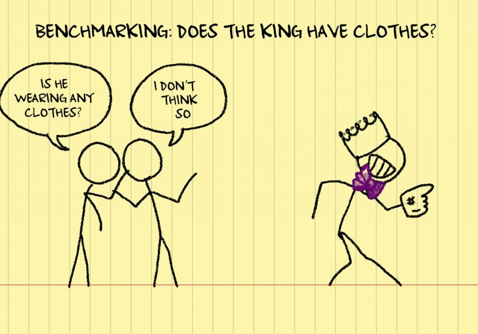 Kings Clothes
